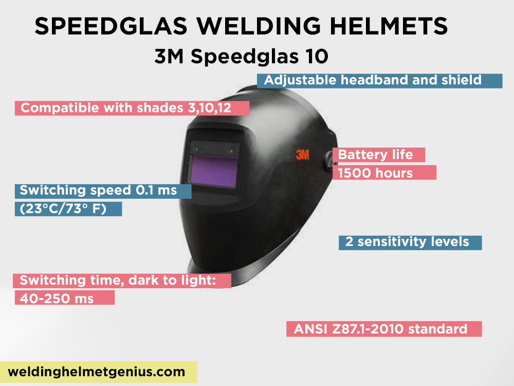 3M Speedglas 10 Review, Pros and Cons