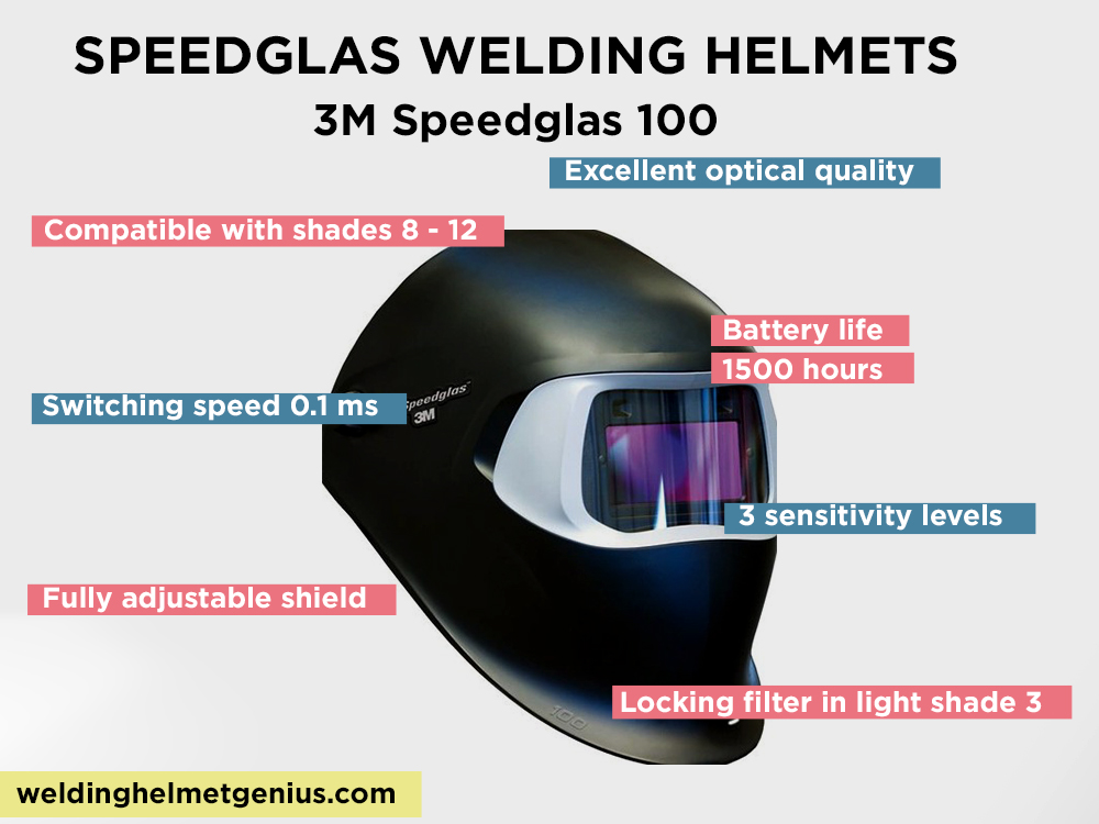 3M Speedglas 100 Review, Pros and Cons