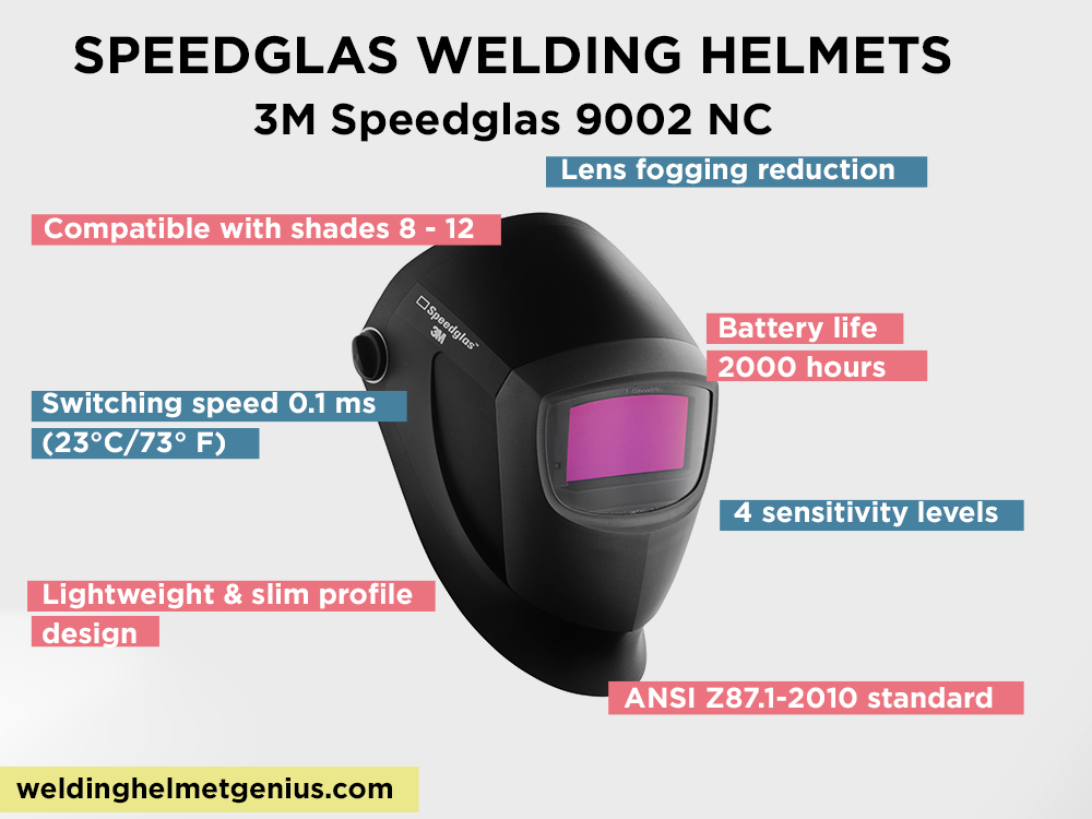 3M Speedglas 9002 NC Review, Pros and Cons