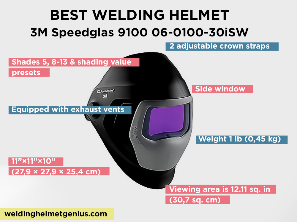 3M Speedglas 9100 06-0100-30iSW Review, Pros and Cons
