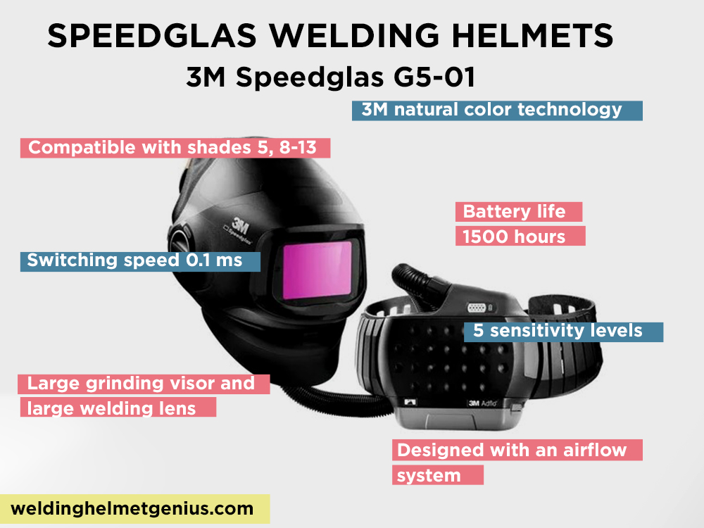 3M Speedglas G5-01 Review, Pros and Cons