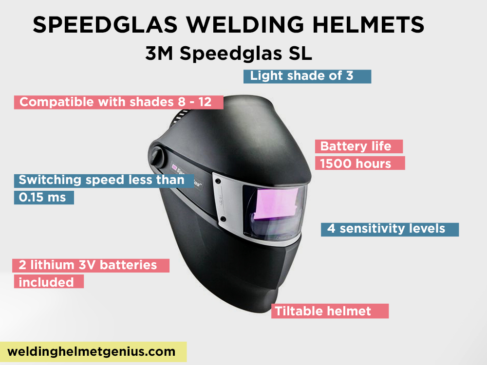 3M Speedglas SL Review, Pros and Cons