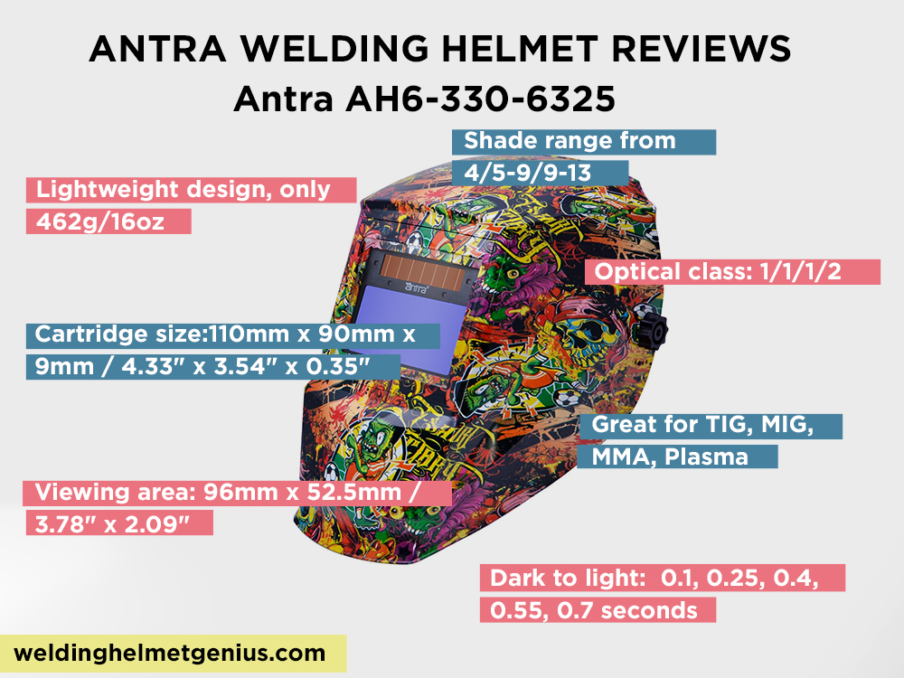 Antra AH6-330-6325 Review, Pros and Cons