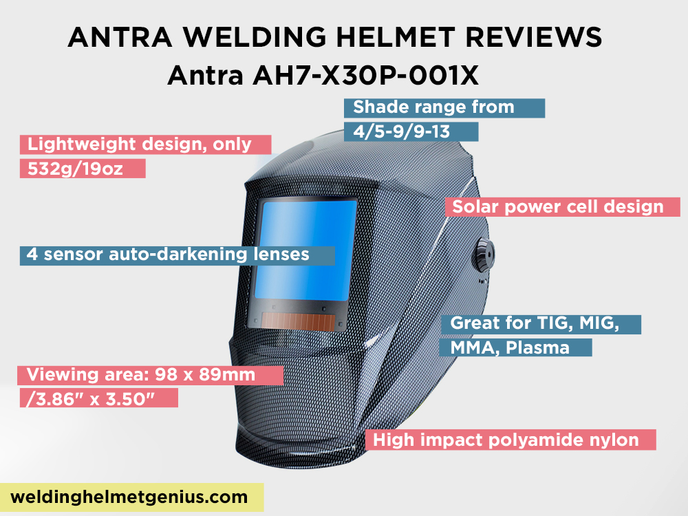 Antra AH7-X30P-001X Review, Pros and Cons
