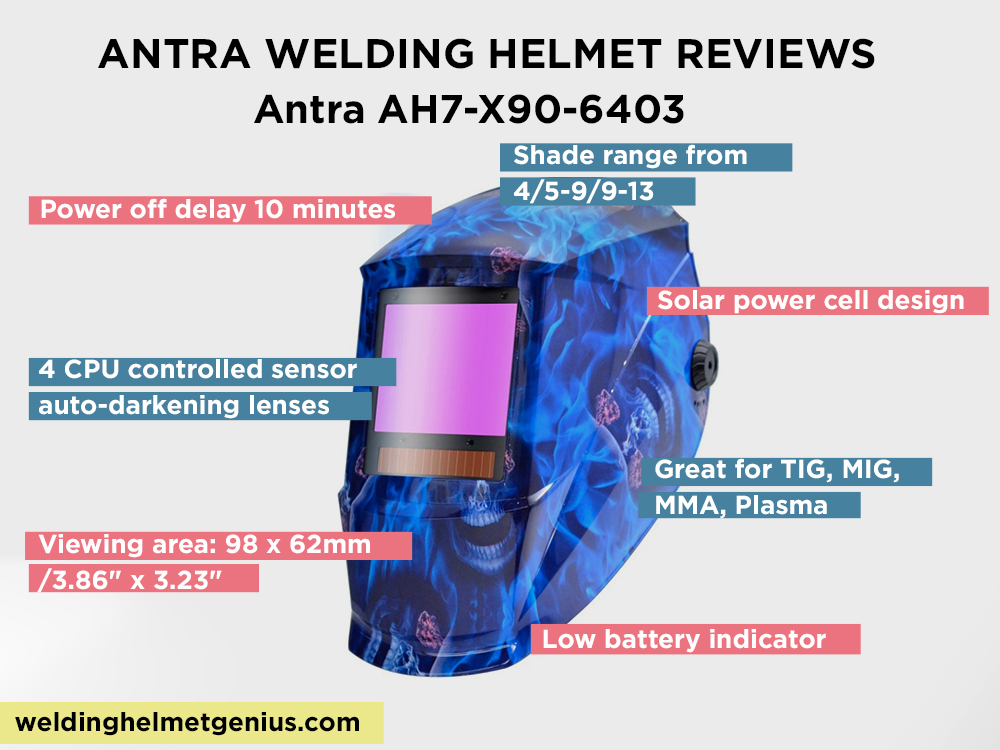 Antra AH7-X90-6403 Review? Pros and Cons