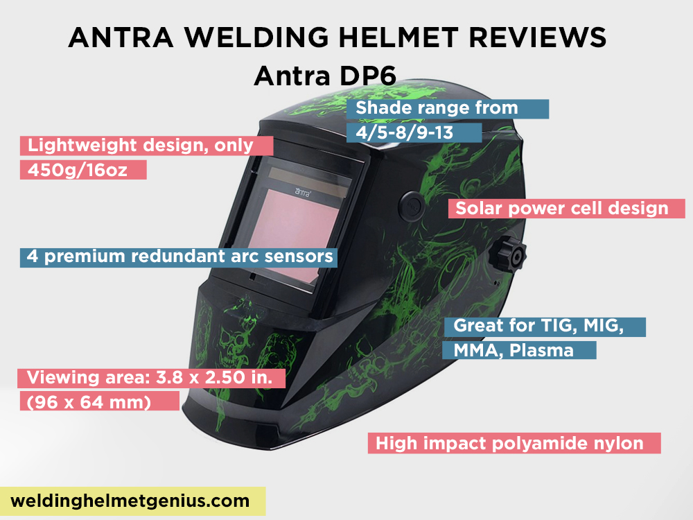 Antra DP6 Review, Pros and Cons