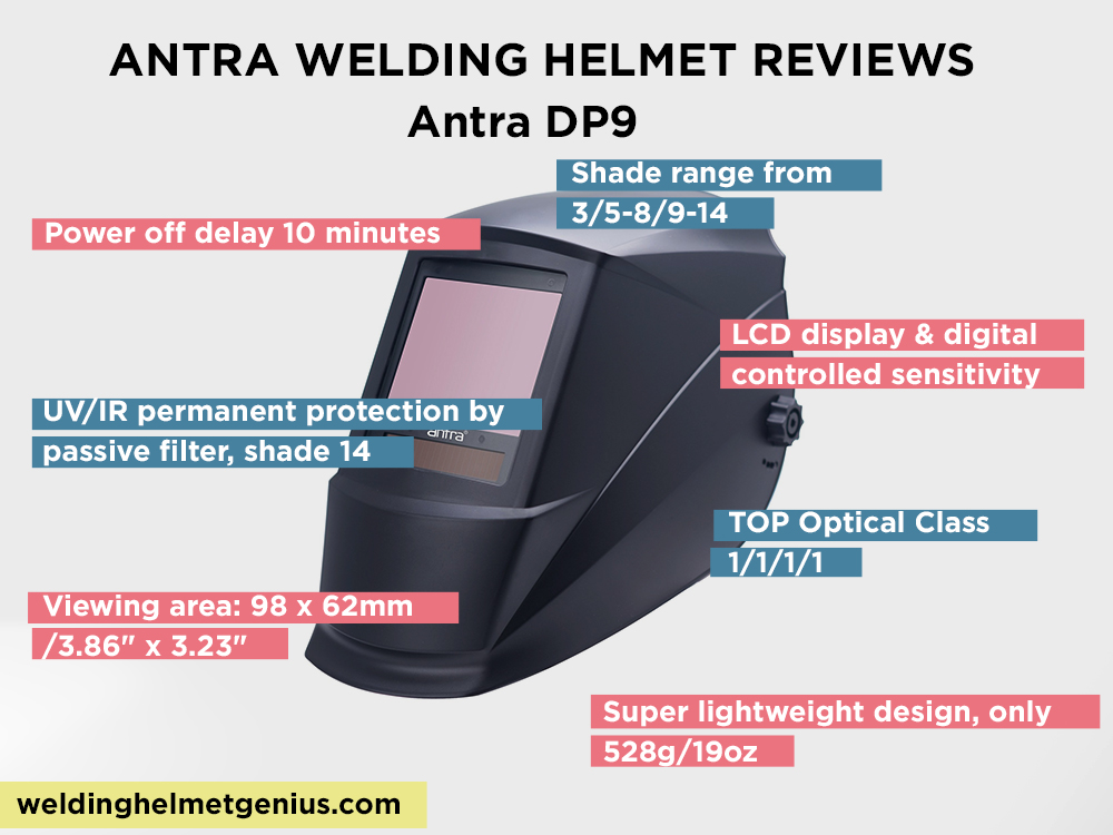 Antra DP9 Review, Pros and Cons