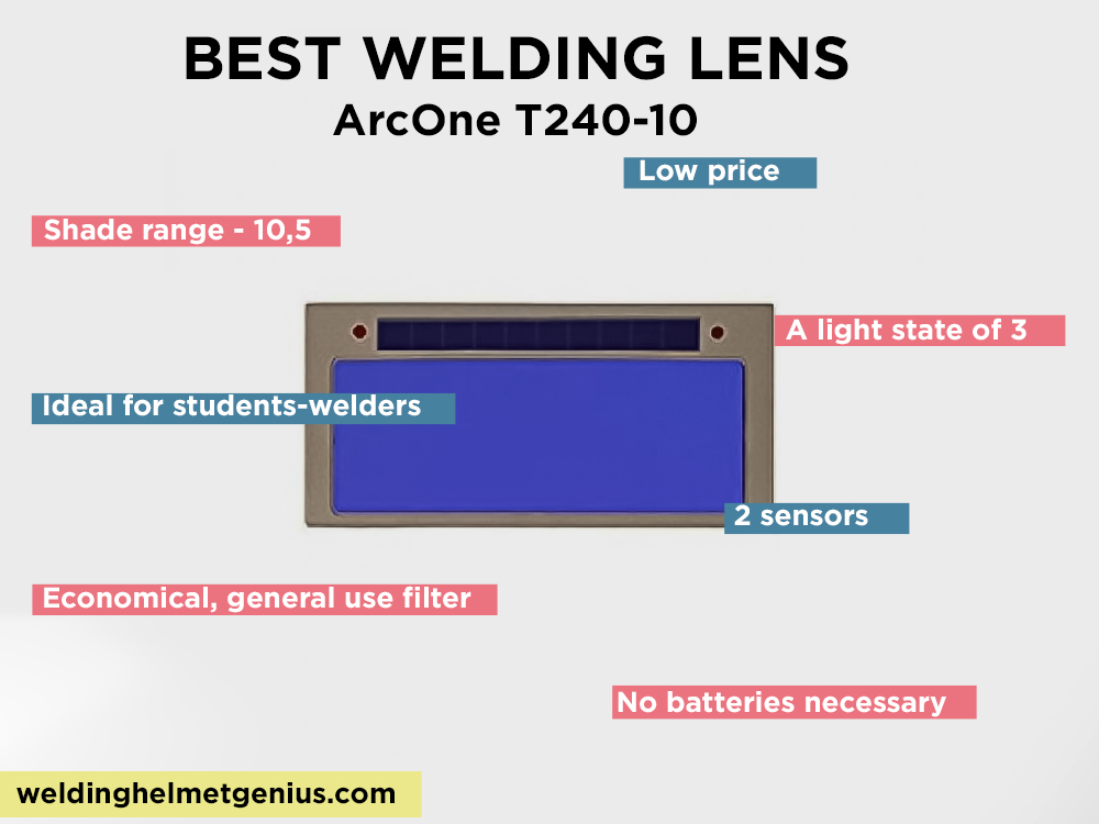 ArcOne T240-10 Review, Pros and Cons
