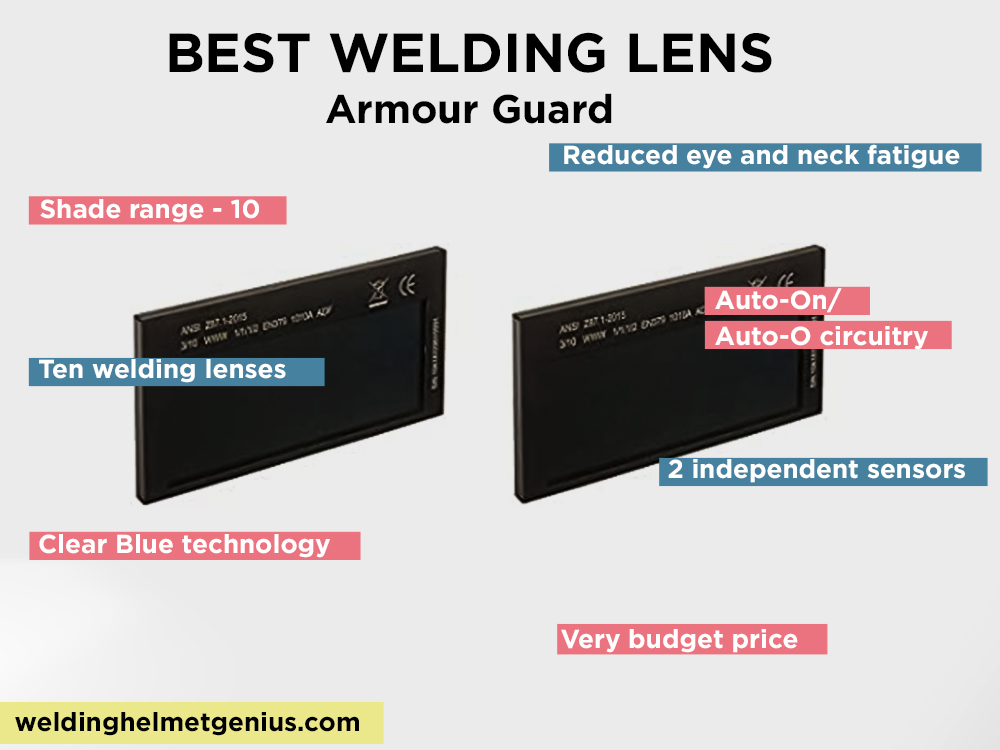 Armour Guard Review, Pros and Cons