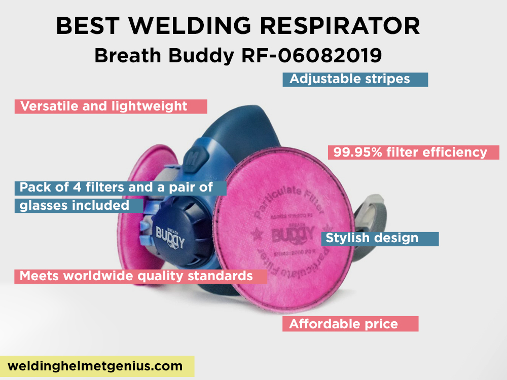 Breath Buddy RF-06082019 Review, Pros and Cons
