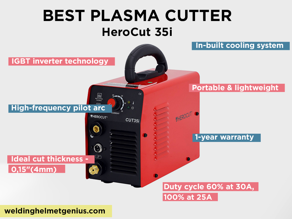 HeroCut 35i Review, Pros and Cons