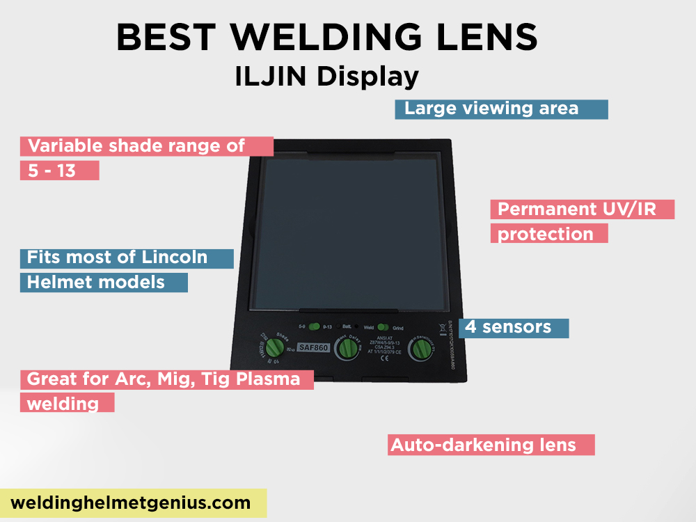 ILJIN Display Review, Pros and Cons
