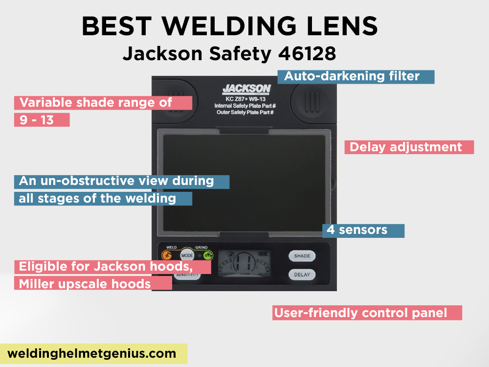 Jackson Safety 46128 Review, Pros and Cons