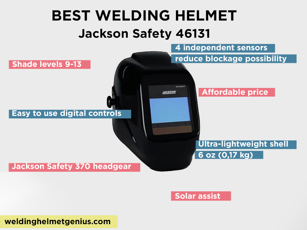 Jackson Safety 46131 Review, Pros and Cons