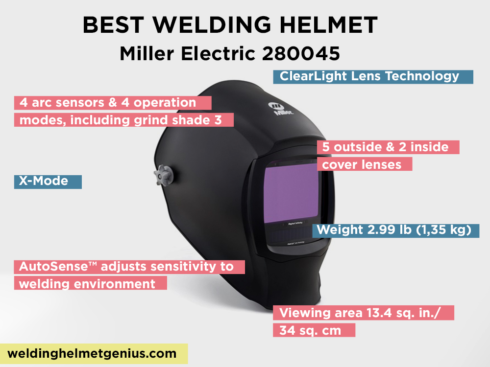 Miller Electric 280045 Review, Pros and Cons