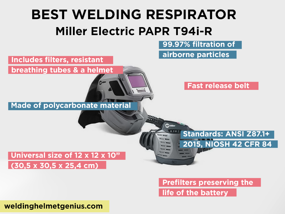 Miller Electric PAPR T94i-R Review, Pros and Cons