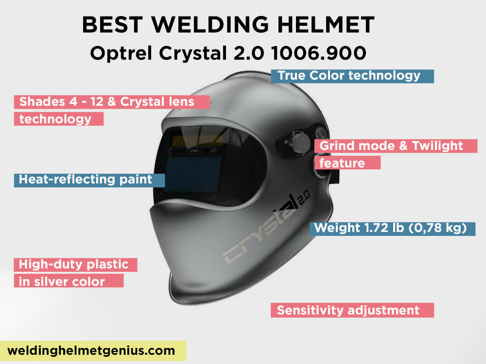 Optrel Crystal 2.0 1006.900 Review, Pros and Cons