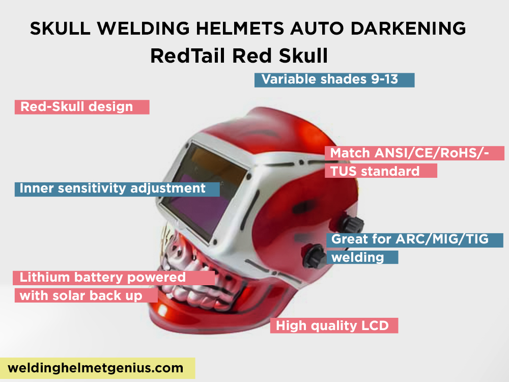 RedTail Red Scull Review, Pros and Cons