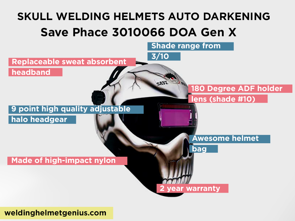 Save Phace 3010066 DOA Review, Pros and Cons
