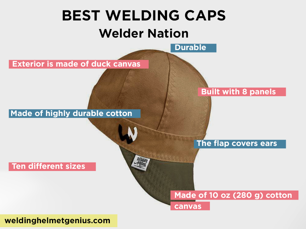 Welder Nation Review, Pros and Cons