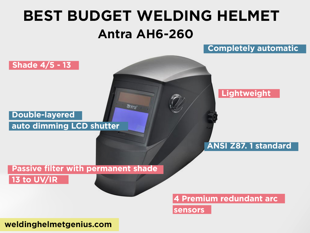 Antra AH6-260 Review, Pros and Cons