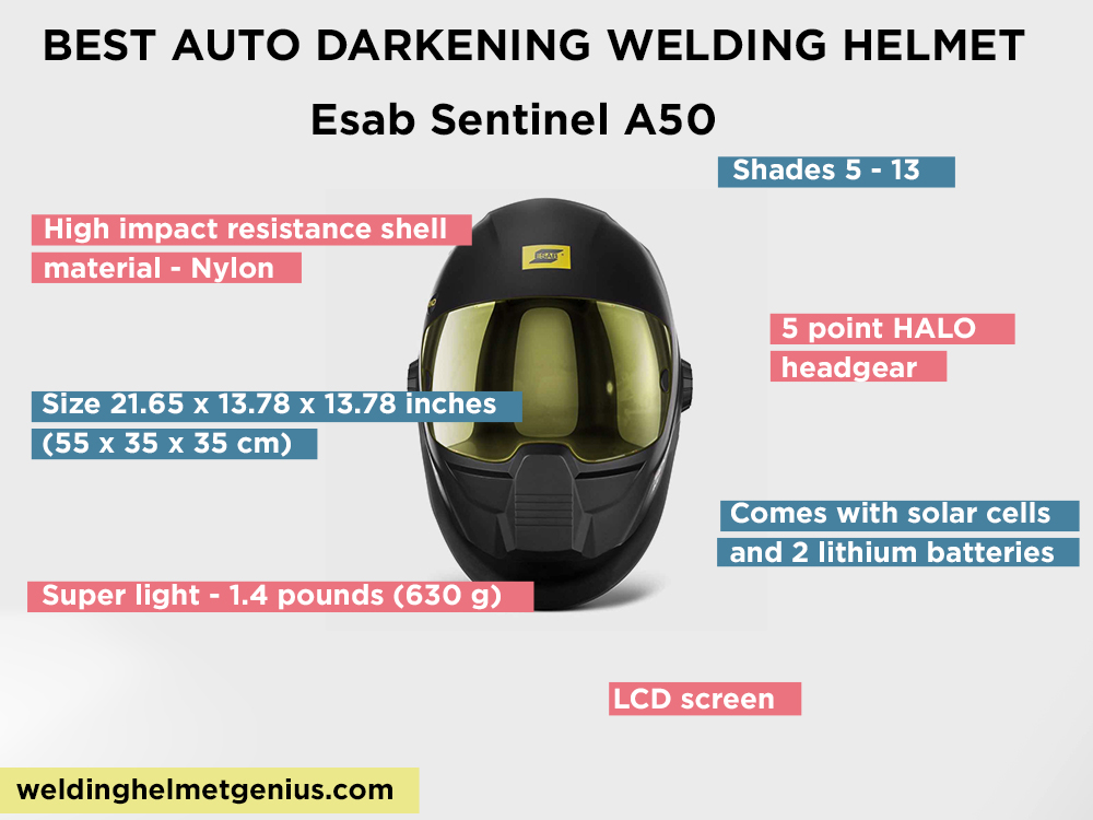 Esab Sentinel A50 Review, Pros and Cons