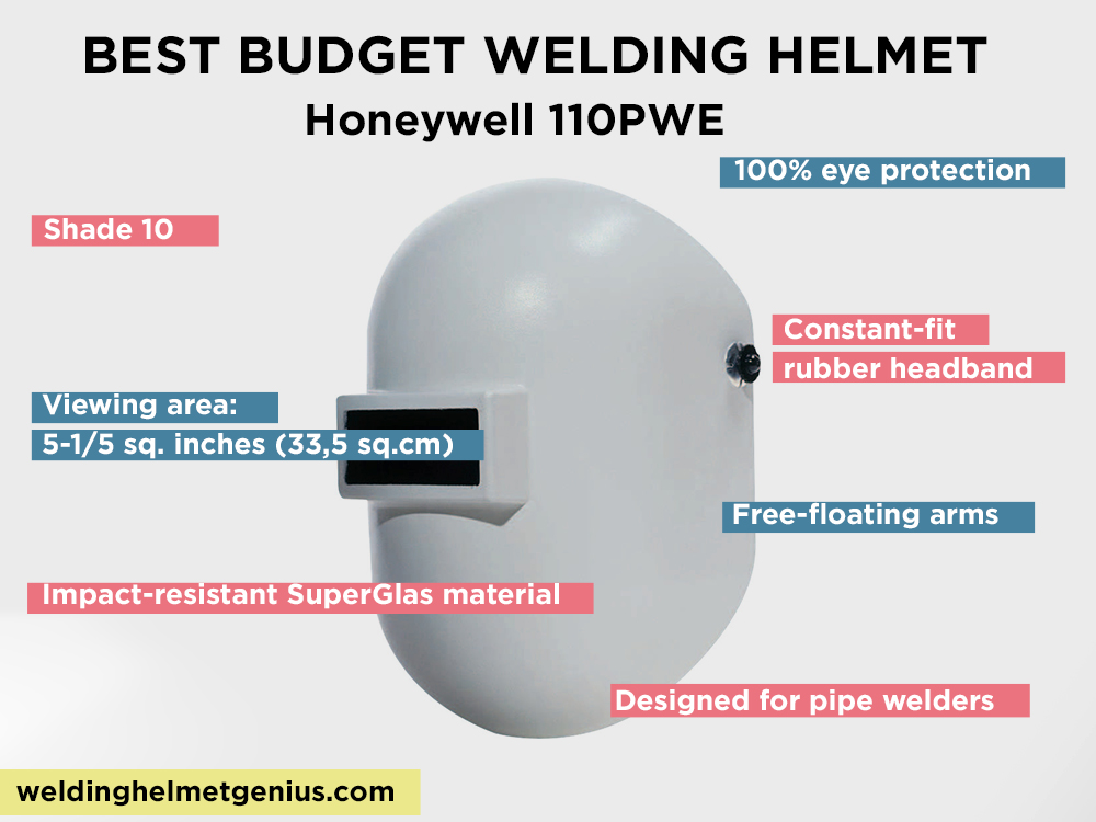 Honeywell 110PWE Review, Pros and Cons