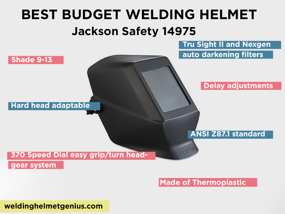 Jackson Safety 14975  Review, Pros and Cons