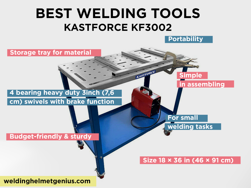 KASTFORCE KF3002 Review, ros and Cons