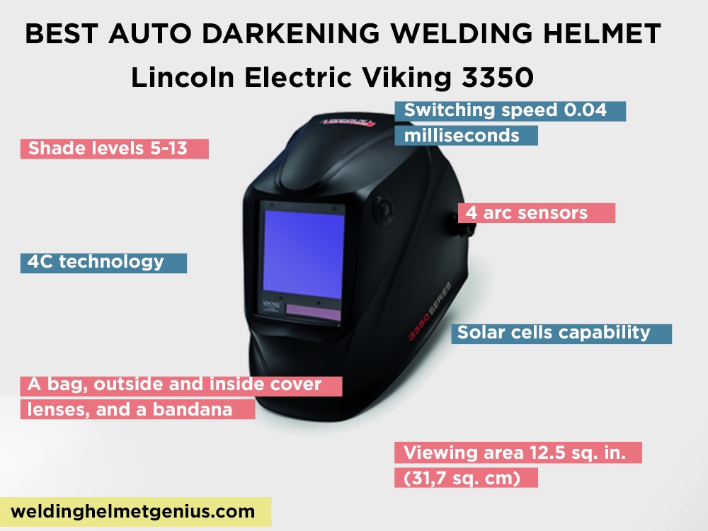 Lincoln Electric Viking 3350 Review, Pros and Cons