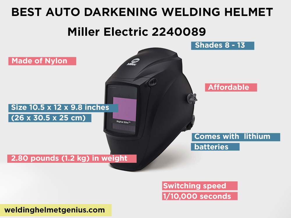 Miller Electris 2240089 Review, Pros and Cons