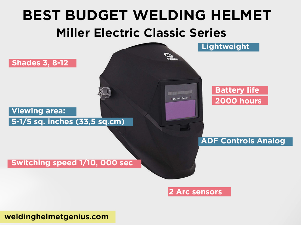 Miller Electric Classic Series Review, Pros and Cons