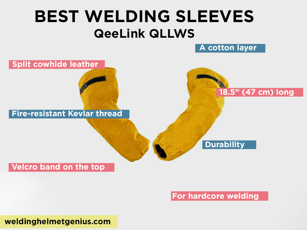 QeeLink QLLWS Review, Pros and Cons