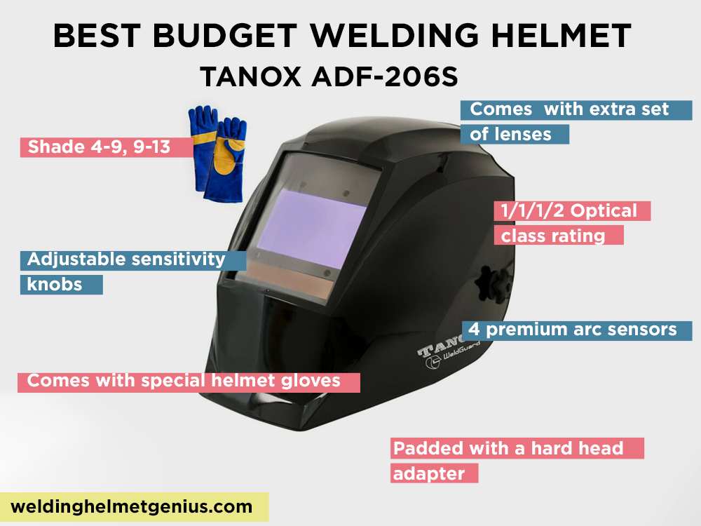 TANOX ADF-206S Review, Pros and Cons