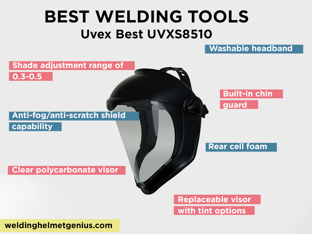 Uvex Best UVXS8510 Review, Pros and Cons